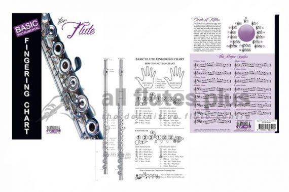 Basic Instrumental Fingering Chart for Flute-Santorella Publications
